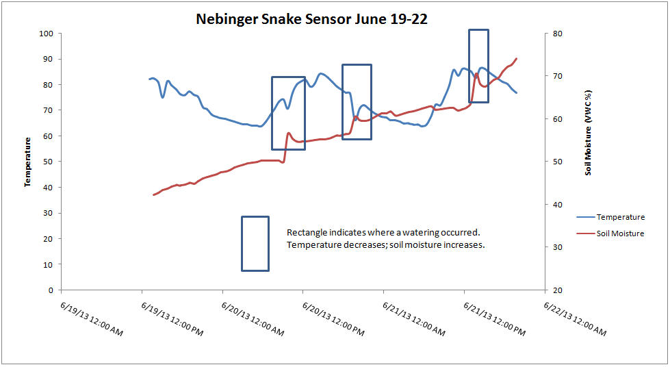 Nebinger_plot_June_19